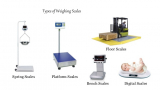 6 Types of Weighing Machine in India